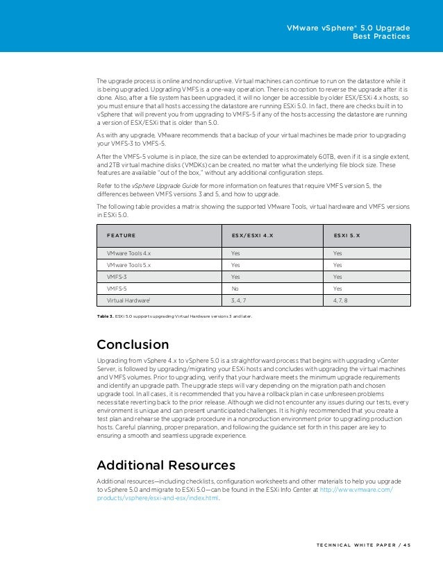 V sphere 5-upgrade-best-practices-guide