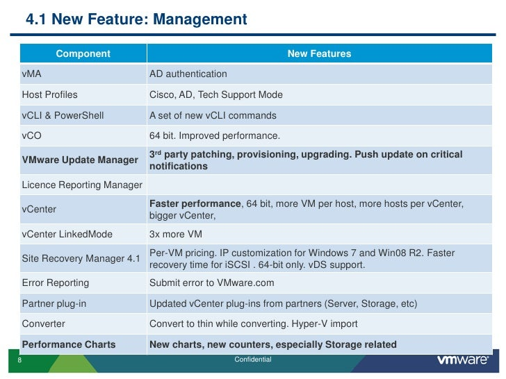 4.1 New Feature: Management<br / ...