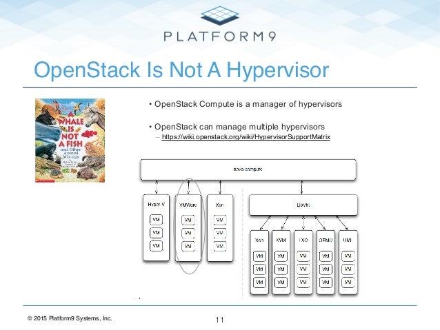 Comparing OpenStack distributions for VMware vSphere