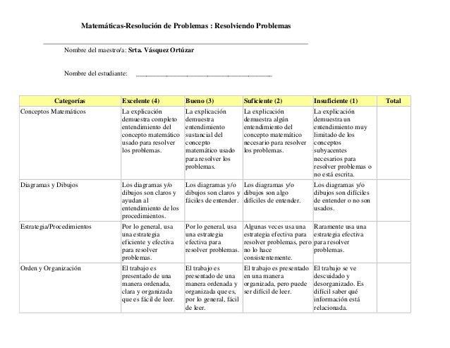Matemáticas-Resolución de Problemas : Resolviendo Problemas Nombre del maestro/a: Srta. Vásquez Ortúzar  Nombre del estudi...