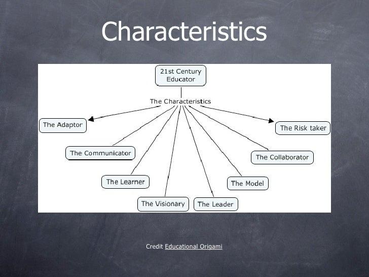 Characteristics         Credit Educational Origami