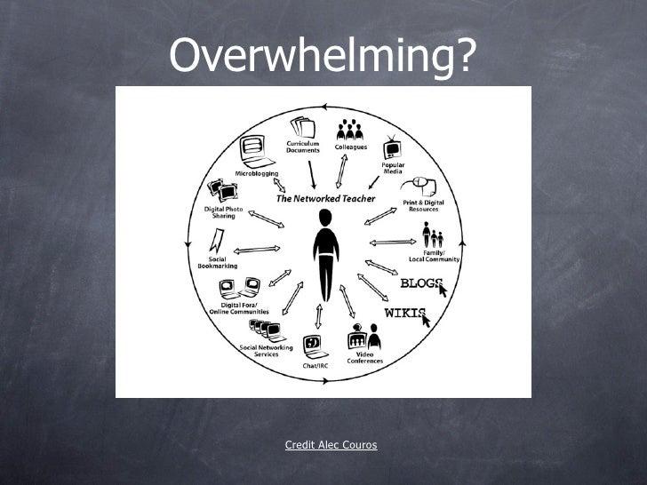 Overwhelming?         Credit Alec Couros