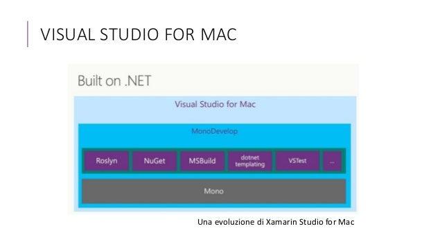 Visual Studio for Mac - VSSaturday2018PN