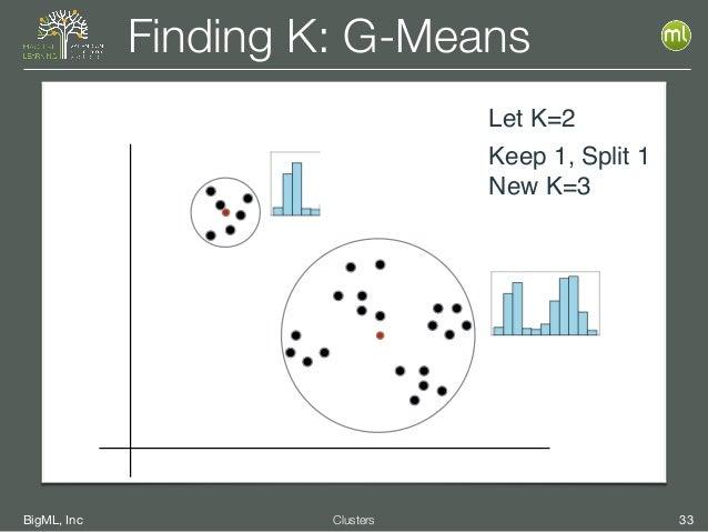 BigML, Inc 33Clusters Finding K: G-Means Let K=2 Keep 1, Split 1 New K=3