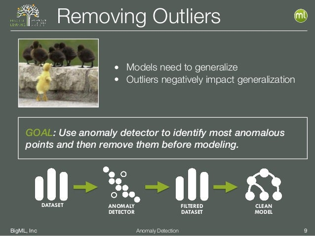 BigML, Inc 9Anomaly Detection Removing Outliers • Models need to generalize • Outliers negatively impact generalization GO...