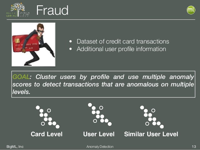 BigML, Inc 13Anomaly Detection Fraud • Dataset of credit card transactions • Additional user profile information GOAL: Clus...