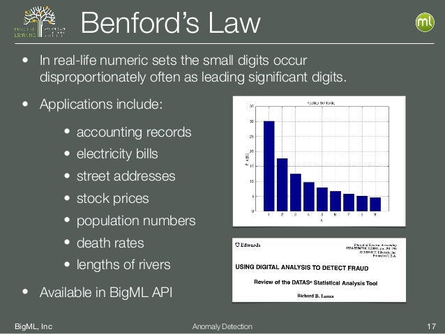 BigML, Inc 17Anomaly Detection Benford's Law • In real-life numeric sets the small digits occur disproportionately often a...