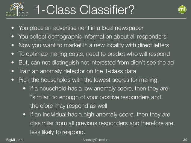 BigML, Inc 30Anomaly Detection 1-Class Classifier? • You place an advertisement in a local newspaper • You collect demograp...