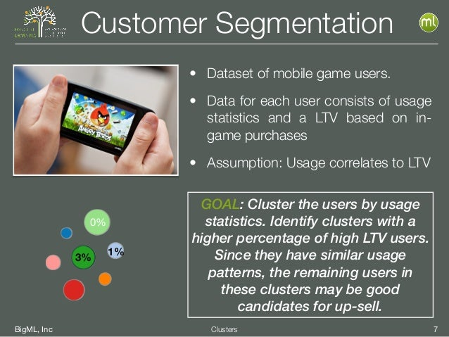 BigML, Inc 7Clusters Customer Segmentation GOAL: Cluster the users by usage statistics. Identify clusters with a higher pe...