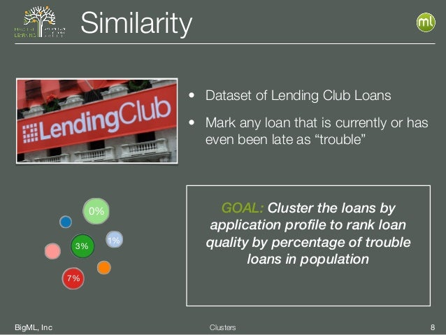 BigML, Inc 8Clusters Similarity GOAL: Cluster the loans by application profile to rank loan quality by percentage of troub...