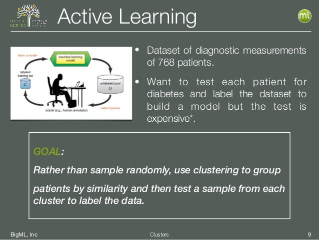BigML, Inc 9Clusters Active Learning GOAL: Rather than sample randomly, use clustering to group patients by similarity and...