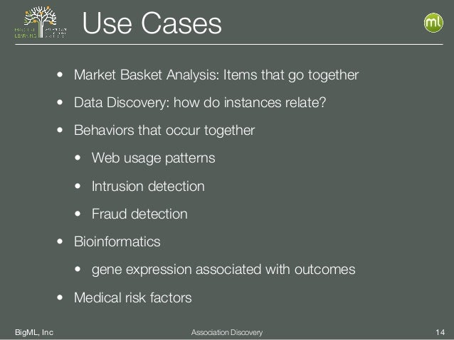 BigML, Inc 14Association Discovery Use Cases • Market Basket Analysis: Items that go together • Data Discovery: how do ins...