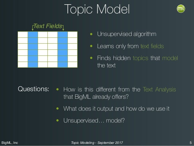 BigML, Inc 5Topic Modeling - September 2017 Topic Model Text Fields • Unsupervised algorithm • Learns only from text fields...