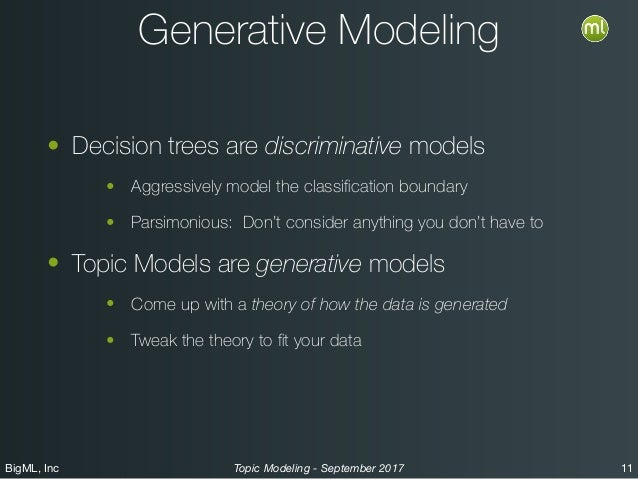 BigML, Inc 11Topic Modeling - September 2017 Generative Modeling • Decision trees are discriminative models • Aggressively...