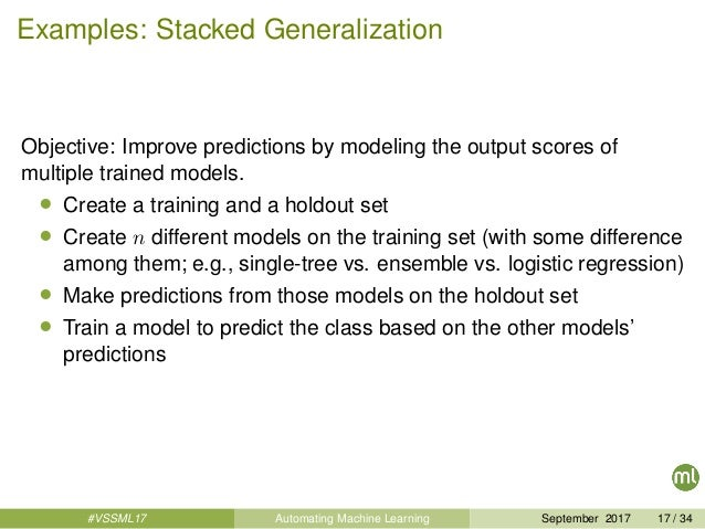 Examples: Stacked Generalization Objective: Improve predictions by modeling the output scores of multiple trained models. ...