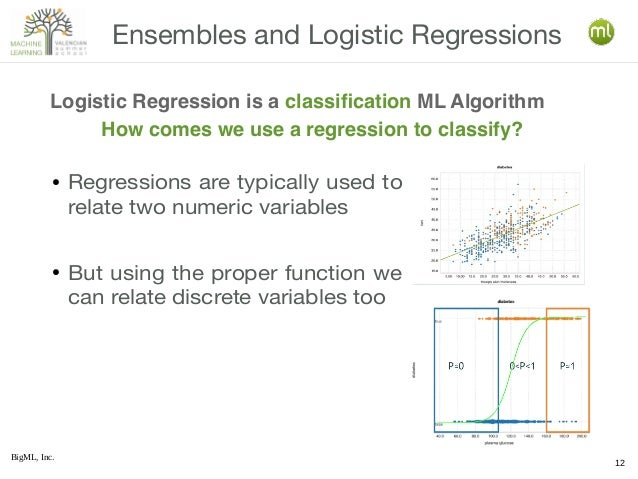 BigML, Inc. 12 ● Regressions are typically used to relate two numeric variables ● But using the proper function we can rel...