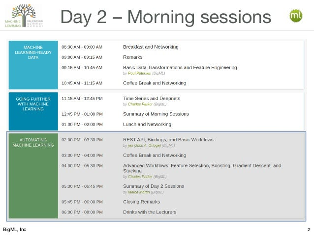 BigML, Inc 2 Day 2 – Morning sessions