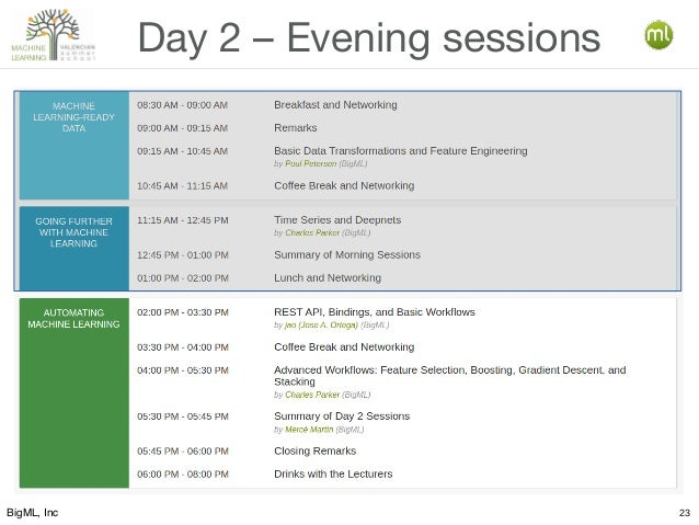 BigML, Inc 23 Day 2 – Evening sessions