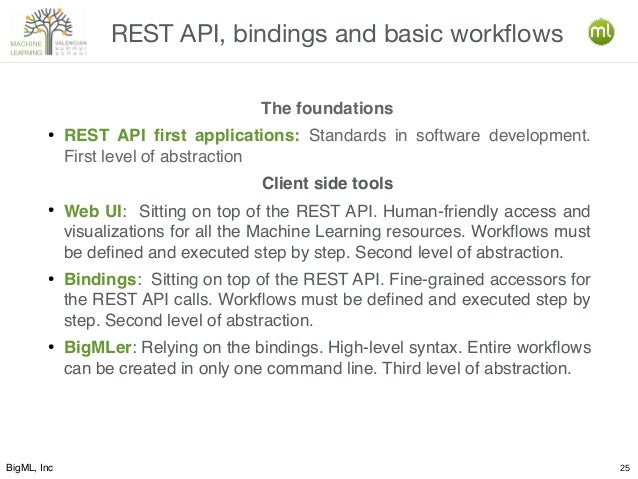 BigML, Inc 25 REST API, bindings and basic workflows The foundations ● REST API first applications: Standards in software ...