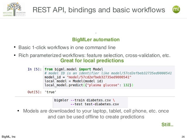 BigML, Inc 26 REST API, bindings and basic workflows . BigMLer automation ● Basic 1-click workflows in one command line ● ...