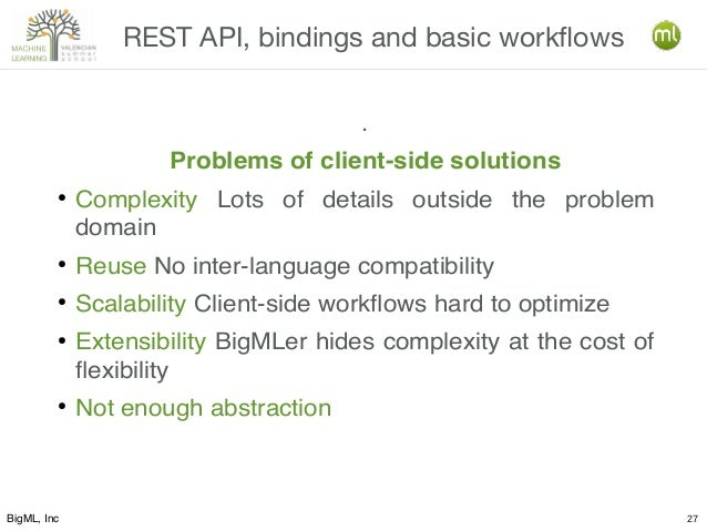 BigML, Inc 27 REST API, bindings and basic workflows . Problems of client-side solutions ● Complexity Lots of details outs...