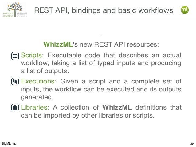 BigML, Inc 29 REST API, bindings and basic workflows . WhizzML's new REST API resources: Scripts: Executable code that des...