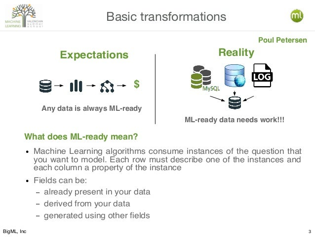 BigML, Inc 3 Basic transformations Expectations Poul Petersen Reality $ ML-ready data needs work!!! Any data is always ML-...