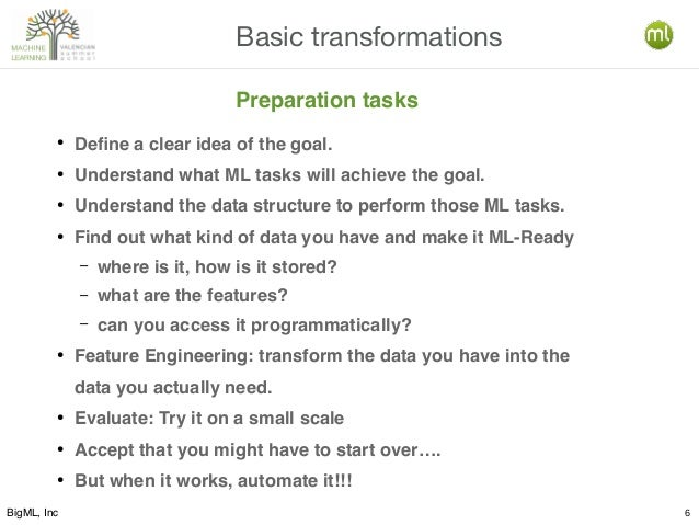 BigML, Inc 6 Basic transformations ● Define a clear idea of the goal. ● Understand what ML tasks will achieve the goal. ● ...
