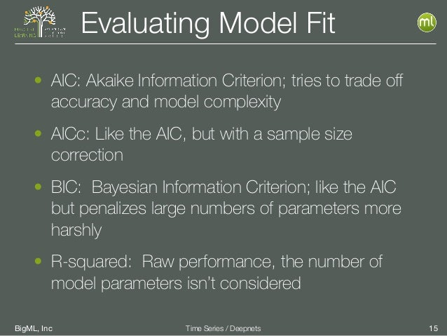 BigML, Inc 15Time Series / Deepnets Evaluating Model Fit • AIC: Akaike Information Criterion; tries to trade off accuracy a...