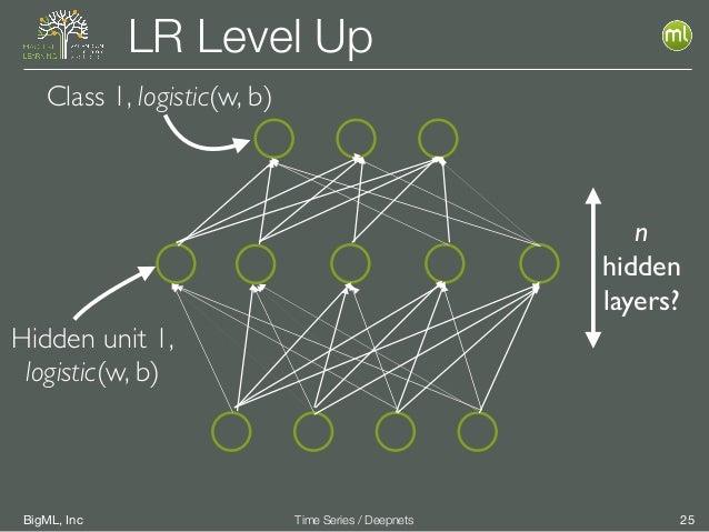 BigML, Inc 25Time Series / Deepnets LR Level Up Class 1, logistic(w, b) Hidden unit 1, logistic(w, b) n hidden layers?
