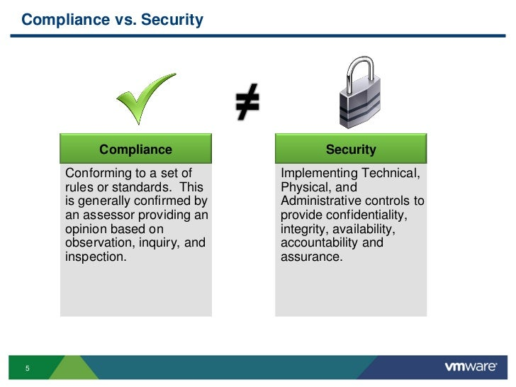 security compliance