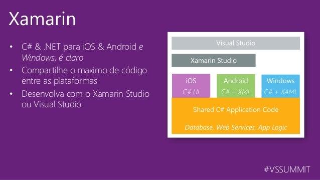 #VSSUMMIT Xamarin • C# & .NET para iOS & Android e Windows, é claro • Compartilhe o maximo de código entre as plataformas...