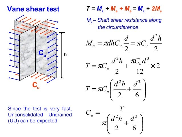vane shear test field experiment Since vane shear strength values are most always higher than field strengths for analyses (53) they often are checked or compared with other methods of measuring undrained shear strength cone penetrometer tests (test method d5778) and unconsolidated undrained triaxial compression (d2850) tests are most often performed for direct comparison to the vane shear strength data.