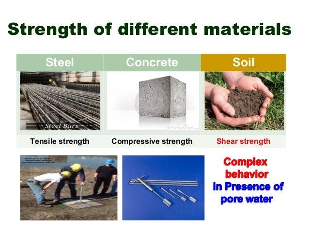 Applications of Vane Shear Test in Geotechnical soil investigations Slide 2