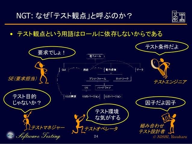 NGT: なぜ「テスト観点」と呼ぶのか? • テスト観点という用語はロールに依存しないからである テスト条件だよ 要求でしょ!  SE(要求担当)  テストエンジニア  テスト目的 じゃないか?  因子だよ因子 テスト環境 な気がする  テスト...