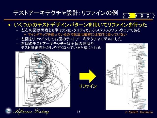 テストアーキテクチャ設計:リファインの例 • いくつかのテストデザインパターンを用いてリファインを行った – 左右の図は両者とも準ミッションクリティカルシステムのソフトウェアである » マインドマップを使っているので記法は厳密にはNGTに従って...