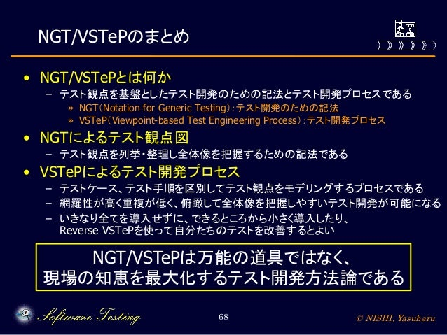 NGT/VSTePのまとめ • NGT/VSTePとは何か – テスト観点を基盤としたテスト開発のための記法とテスト開発プロセスである » NGT(Notation for Generic Testing):テスト開発のための記法 » VSTe...