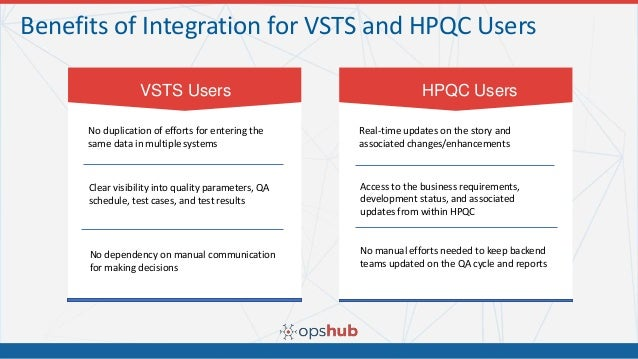 VSTS HPQC Integration using OpsHub Integration Manager