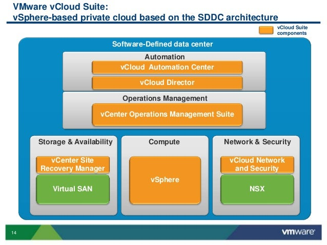 vmware vcloud suite enterprise keygen 14