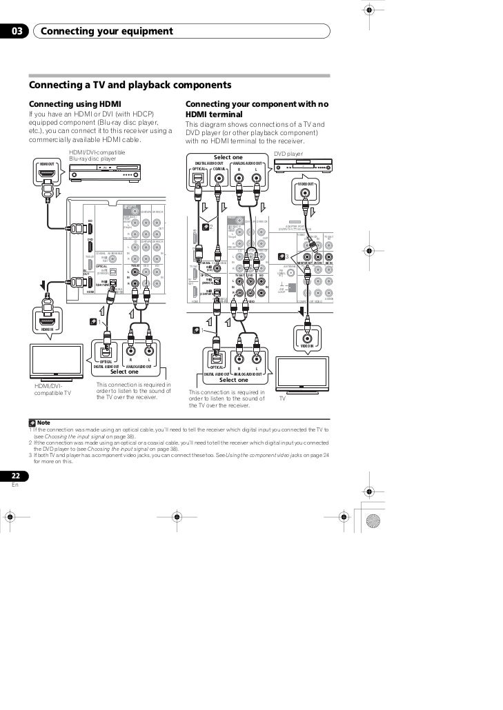 ipod stereo wiring diagram