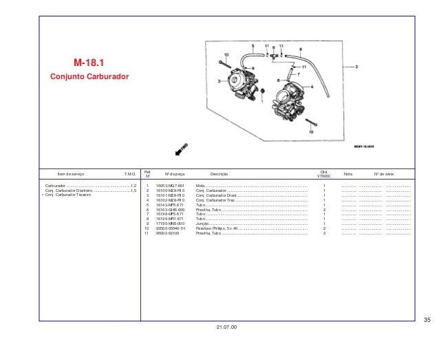 Manual Moto Vt600