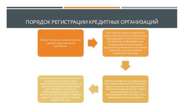 порядок организации кредитных организаций
