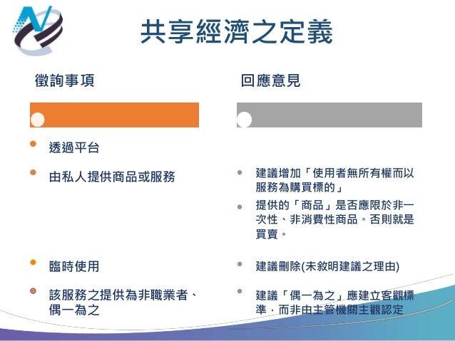 共享經濟重要議題之探討 vtaiwan意見彙整 Slide 2