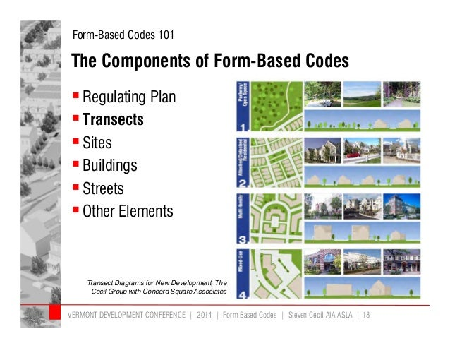 Form-based Codes: When and How They are Useful