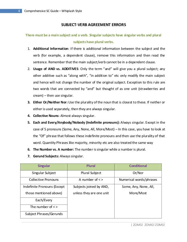 comprehensive sentence correction guide rh slideshare net use guide in a simple sentence use tourist guide in a sentence
