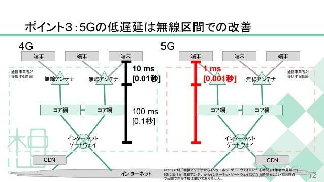 ポイント3:5Gの低遅延は無線区間での改善 4G 5G 12 端末 端末 端末 CDN コア網 コア網 無線アンテナ インターネット ゲートウェイ インターネット コア網 コア網 無線アンテナ 無線アンテナ インターネット ゲートウェイ 端末 ...