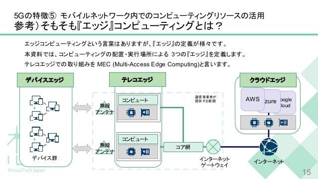 5Gの特徴⑤ モバイルネットワーク内でのコンピューティングリソースの活用 参考)そもそも『エッジ』コンピューティングとは? エッジコンピューティングという言葉はありますが、『エッジ』の定義が様々です。 本資料では、コンピューティングの配置・実行...
