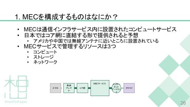 1. MECを構成するものはなにか? スマホ 無線 アンテ ナ MECサービス コア網 クラウド インター ネット ゲートウェ イ • MECは通信インフラサービス内に設置されたコンピュートサービス • 日本ではコア網に直結する形で提供されると...