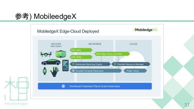 参考) MobileedgeX 37