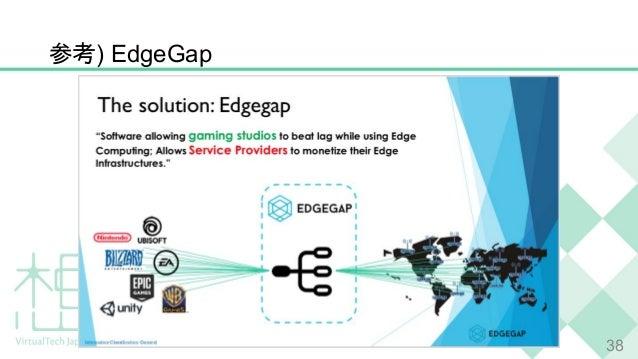 参考) EdgeGap 38